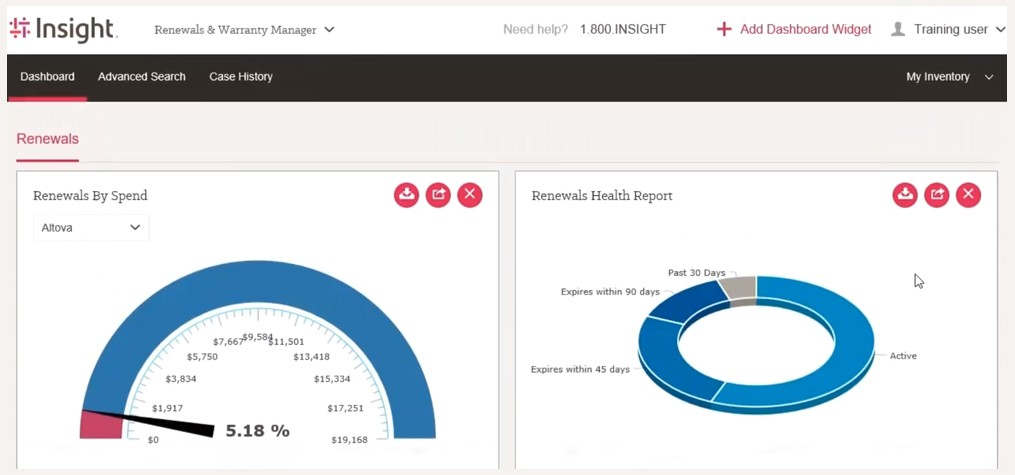 Renewals and warranty management dashboard